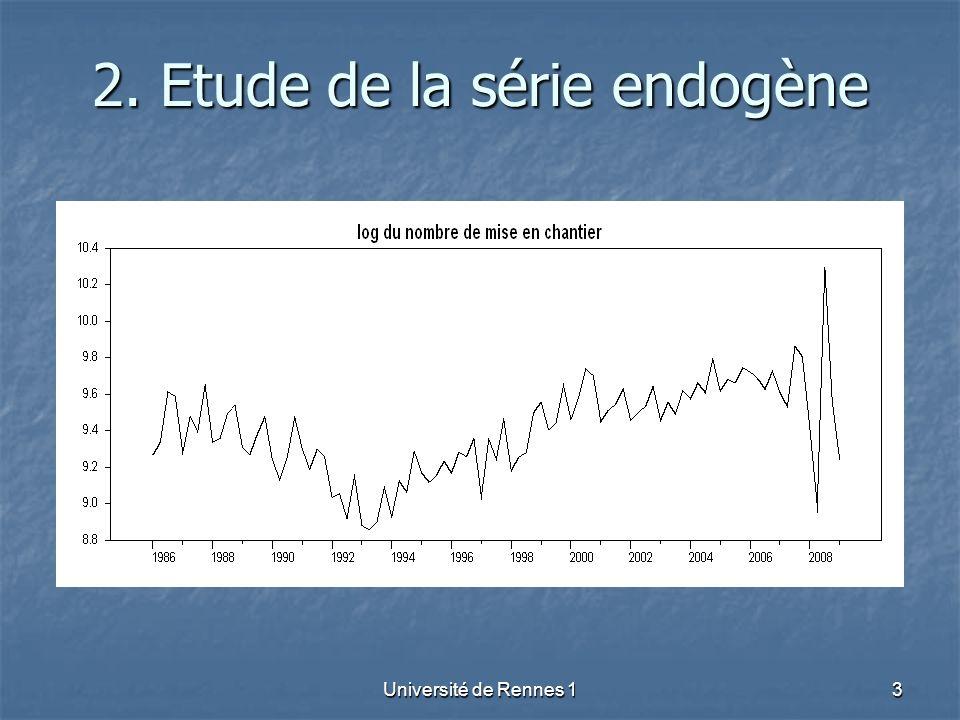 Université de Rennes 14 2.Etude de la série endogène 2.1.