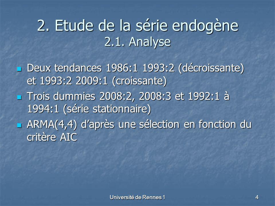 Université de Rennes 14 2. Etude de la série endogène 2.1. Analyse Deux tendances 1986:1 1993:2 (décroissante) et 1993:2 2009:1 (croissante) Deux tend