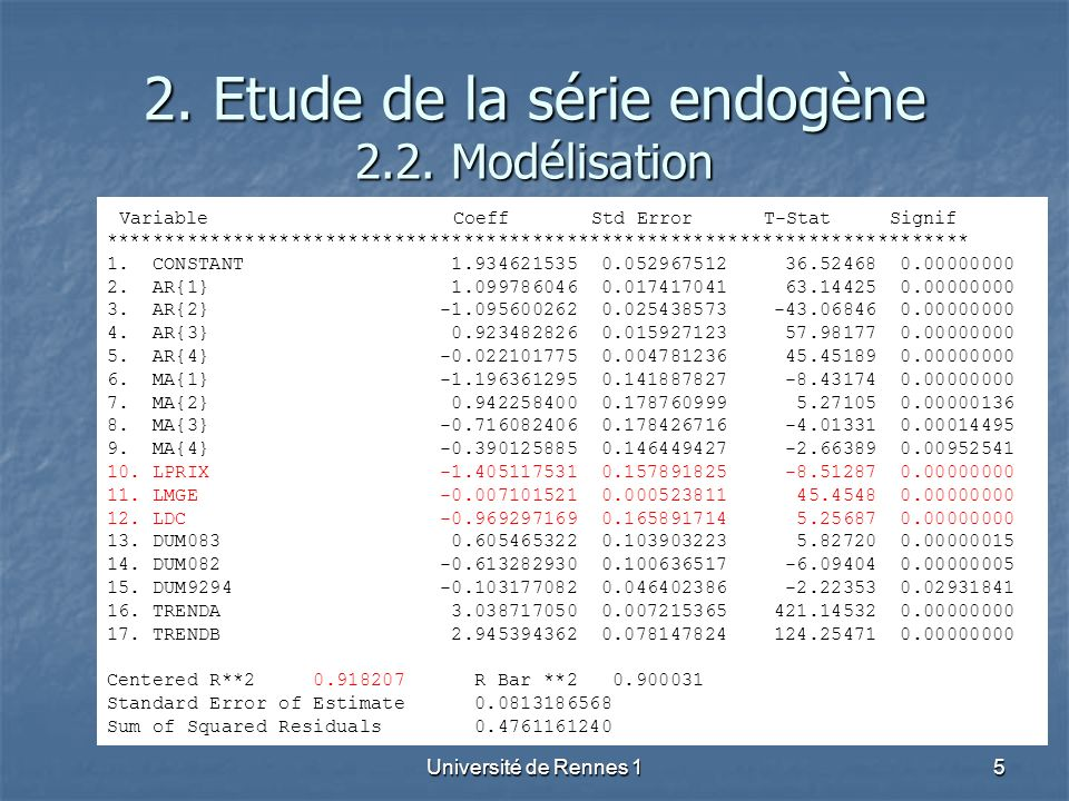 Université de Rennes 15 2. Etude de la série endogène 2.2. Modélisation Variable Coeff Std Error T-Stat Signif ***************************************