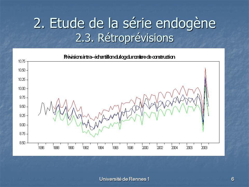 Université de Rennes 16 2. Etude de la série endogène 2.3. Rétroprévisions