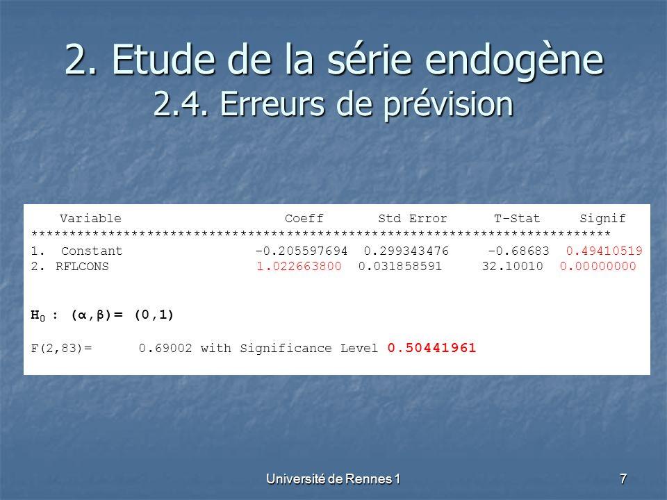 Université de Rennes 17 2. Etude de la série endogène 2.4. Erreurs de prévision Variable Coeff Std Error T-Stat Signif *******************************