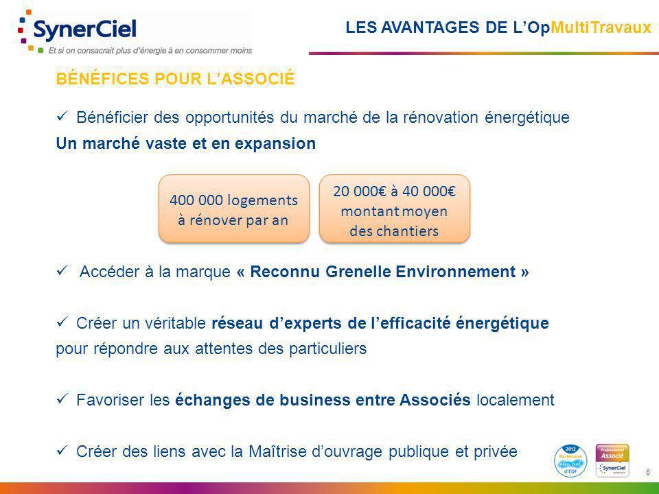 6 6 LES AVANTAGES DE LOpMultiTravaux BÉNÉFICES POUR LASSOCIÉ Bénéficier des opportunités du marché de la rénovation énergétique Un marché vaste et en
