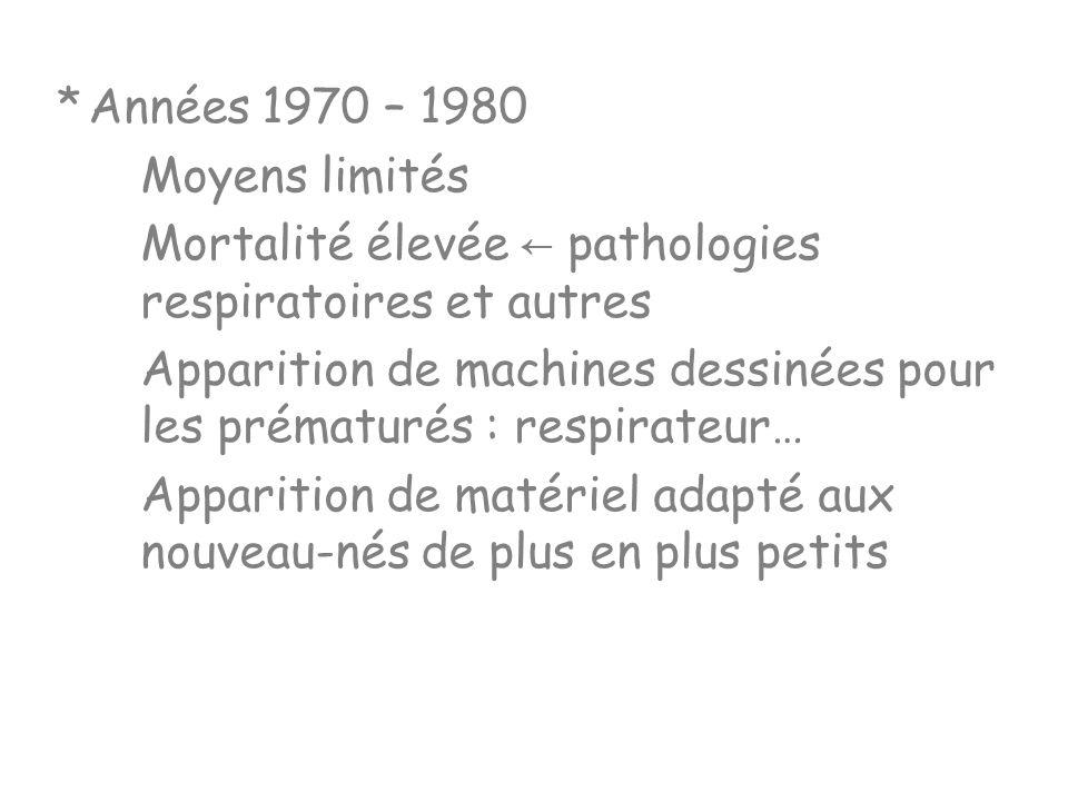 *Années 1970 – 1980 Moyens limités Mortalité élevée pathologies respiratoires et autres Apparition de machines dessinées pour les prématurés : respira