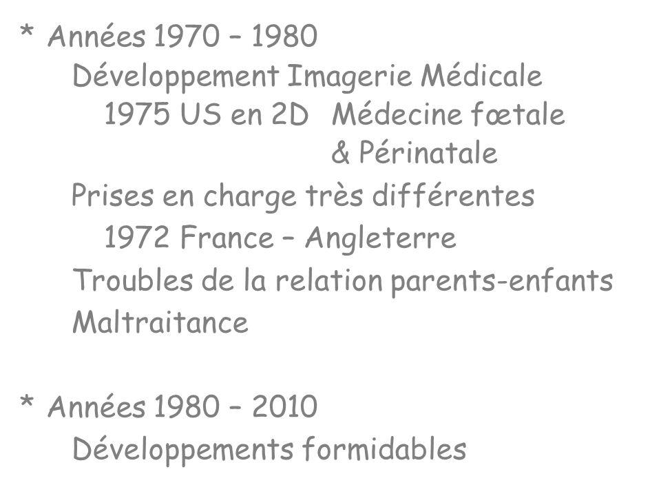 *Années 1970 – 1980 Développement Imagerie Médicale 1975 US en 2DMédecine fœtale & Périnatale Prises en charge très différentes 1972 France – Angleter