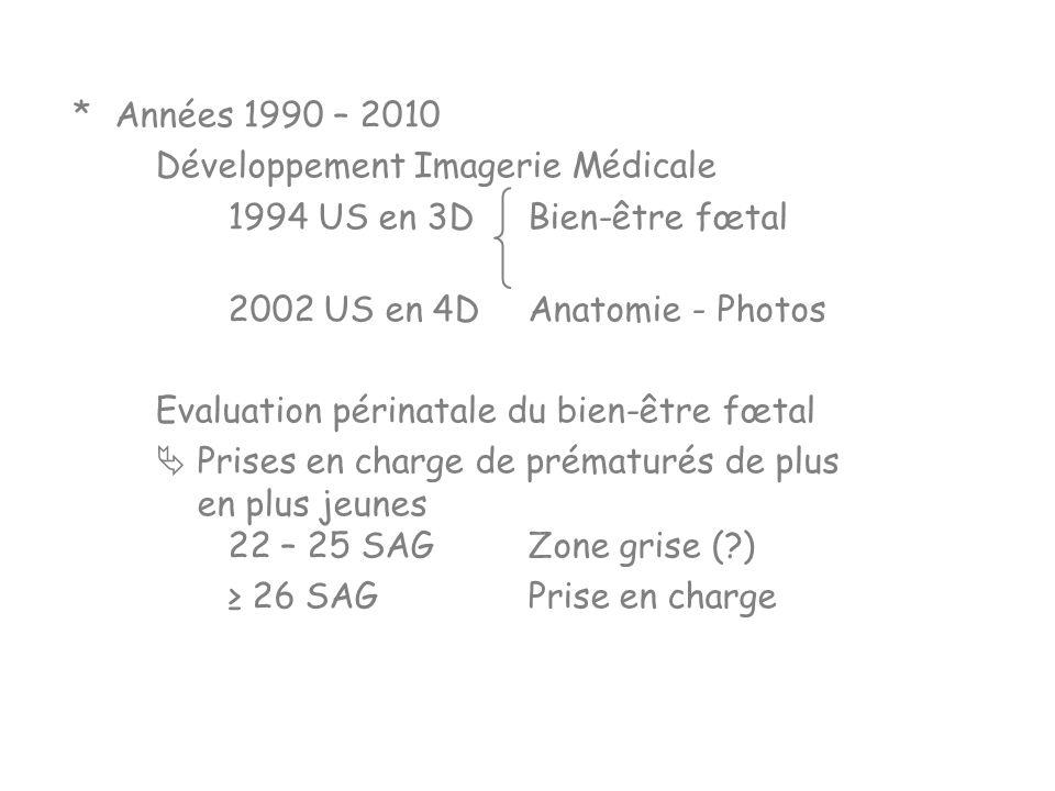 *Années 1990 – 2010 Développement Imagerie Médicale 1994 US en 3DBien-être fœtal 2002 US en 4DAnatomie - Photos Evaluation périnatale du bien-être fœt