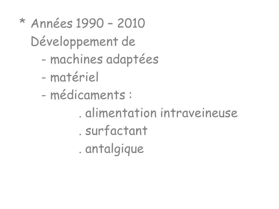*Années 1990 – 2010 Développement de - machines adaptées - matériel - médicaments :. alimentation intraveineuse. surfactant. antalgique