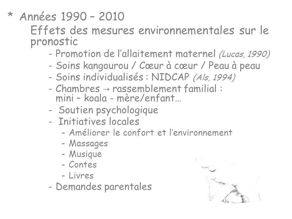 *Années 1990 – 2010 Effets des mesures environnementales sur le pronostic -Promotion de lallaitement maternel (Lucas, 1990) -Soins kangourou / Cœur à