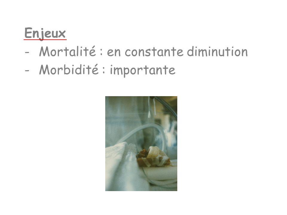 Enjeux -Mortalité : en constante diminution -Morbidité : importante