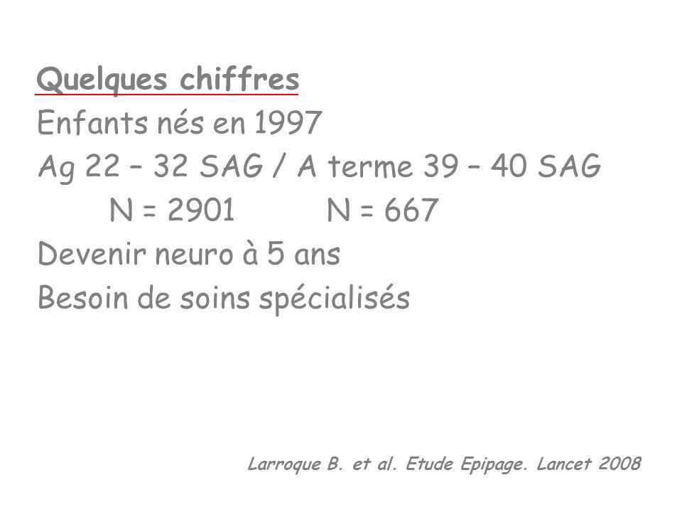 Quelques chiffres Enfants nés en 1997 Ag 22 – 32 SAG / A terme 39 – 40 SAG N = 2901N = 667 Devenir neuro à 5 ans Besoin de soins spécialisés Larroque