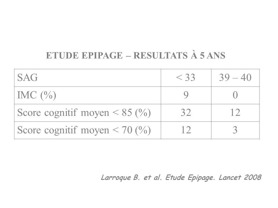 Larroque B. et al. Etude Epipage. Lancet 2008 ETUDE EPIPAGE – RESULTATS À 5 ANS SAG< 3339 – 40 IMC (%)90 Score cognitif moyen < 85 (%)3212 Score cogni
