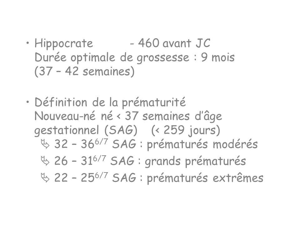 Hippocrate - 460 avant JC Durée optimale de grossesse : 9 mois (37 – 42 semaines) Définition de la prématurité Nouveau-né né < 37 semaines dâge gestat