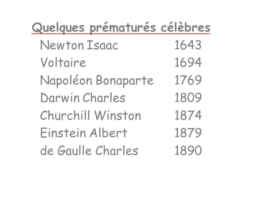 Quelques prématurés célèbres Newton Isaac1643 Voltaire1694 Napoléon Bonaparte1769 Darwin Charles1809 Churchill Winston1874 Einstein Albert1879 de Gaul