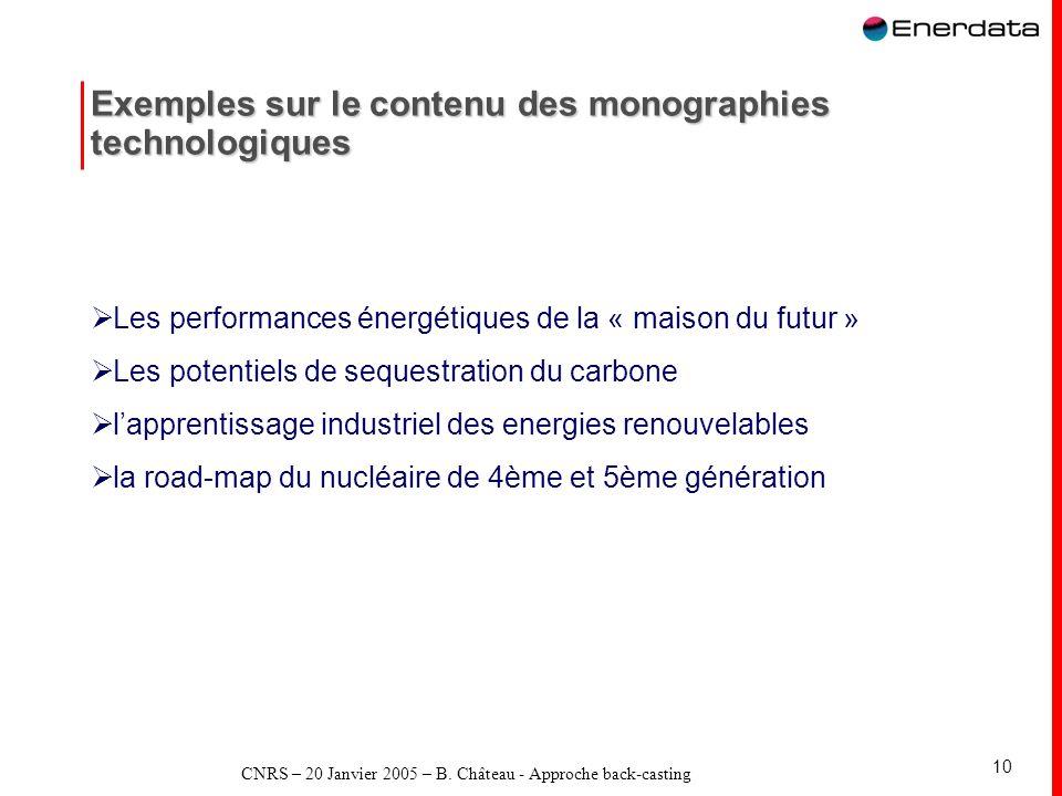 CNRS – 20 Janvier 2005 – B. Château - Approche back-casting 10 Exemples sur le contenu des monographies technologiques Les performances énergétiques d