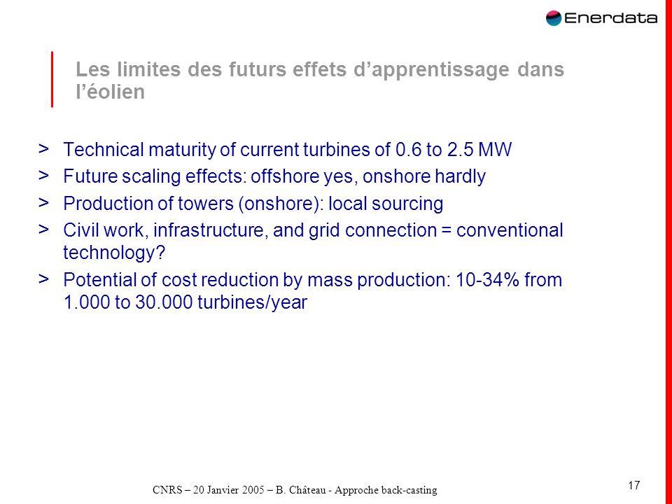 CNRS – 20 Janvier 2005 – B. Château - Approche back-casting 17 Les limites des futurs effets dapprentissage dans léolien > Technical maturity of curre