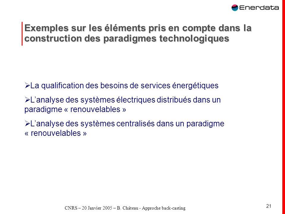 CNRS – 20 Janvier 2005 – B. Château - Approche back-casting 21 Exemples sur les éléments pris en compte dans la construction des paradigmes technologi