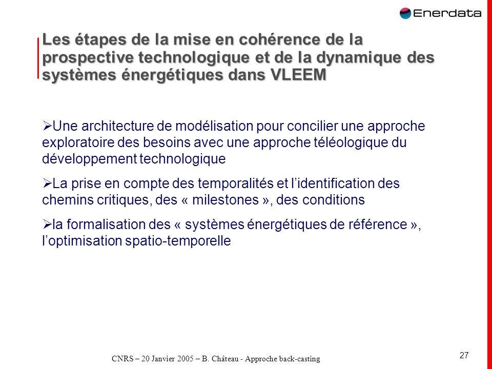 CNRS – 20 Janvier 2005 – B. Château - Approche back-casting 27 Les étapes de la mise en cohérence de la prospective technologique et de la dynamique d