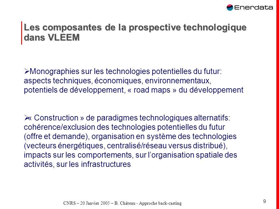 CNRS – 20 Janvier 2005 – B. Château - Approche back-casting 9 Les composantes de la prospective technologique dans VLEEM Monographies sur les technolo