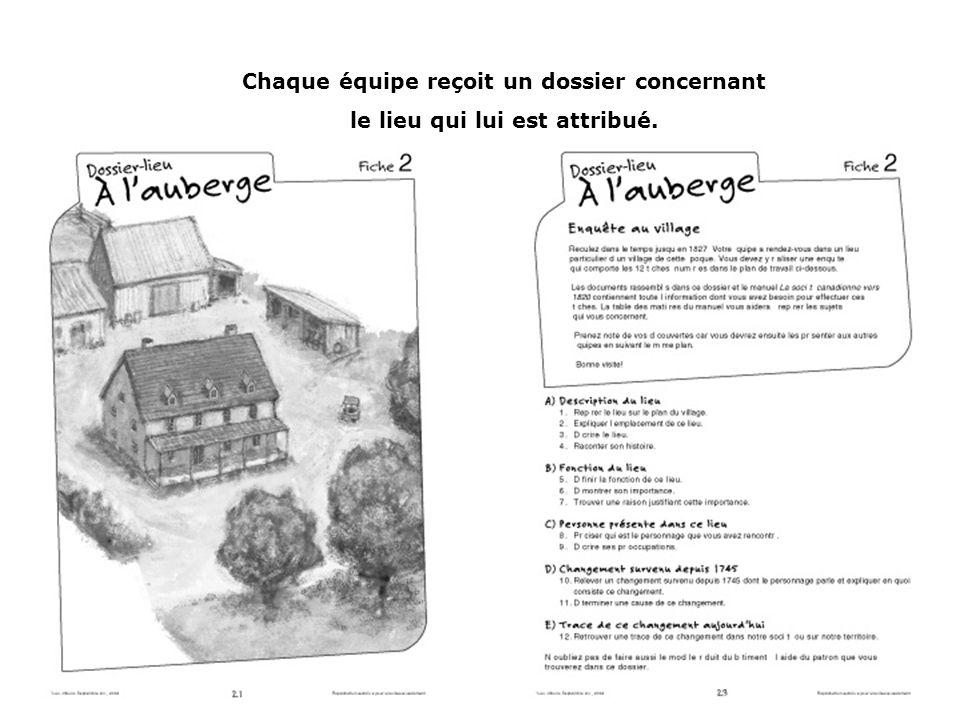 Chaque équipe reçoit un dossier concernant le lieu qui lui est attribué.