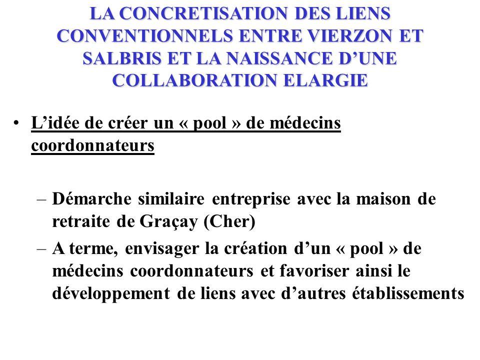 LA CONCRETISATION DES LIENS CONVENTIONNELS ENTRE VIERZON ET SALBRIS ET LA NAISSANCE DUNE COLLABORATION ELARGIE Lidée de créer un « pool » de médecins coordonnateurs –Démarche similaire entreprise avec la maison de retraite de Graçay (Cher) –A terme, envisager la création dun « pool » de médecins coordonnateurs et favoriser ainsi le développement de liens avec dautres établissements