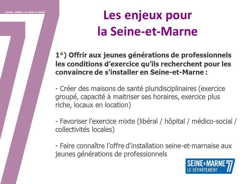 Les enjeux pour la Seine-et-Marne 1°) Offrir aux jeunes générations de professionnels les conditions dexercice quils recherchent pour les convaincre d