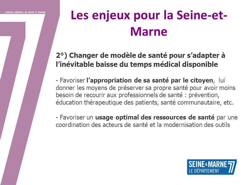 Les enjeux pour la Seine-et- Marne 2°) Changer de modèle de santé pour sadapter à linévitable baisse du temps médical disponible - Favoriser lappropri