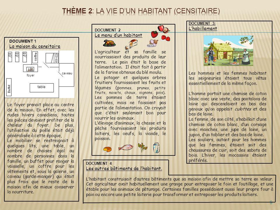9 DOCUMENT 2 Le menu dun habitant Lagriculteur et sa famille se nourrissaient des produits de leur terre.