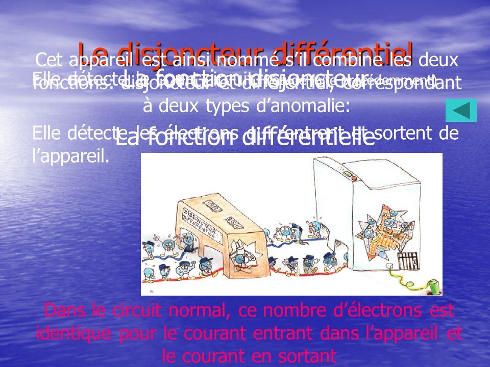 Le disjoncteur différentiel Elle détecte les électrons qui rentrent et sortent de lappareil. Cet appareil est ainsi nommé sil combine les deux fonctio