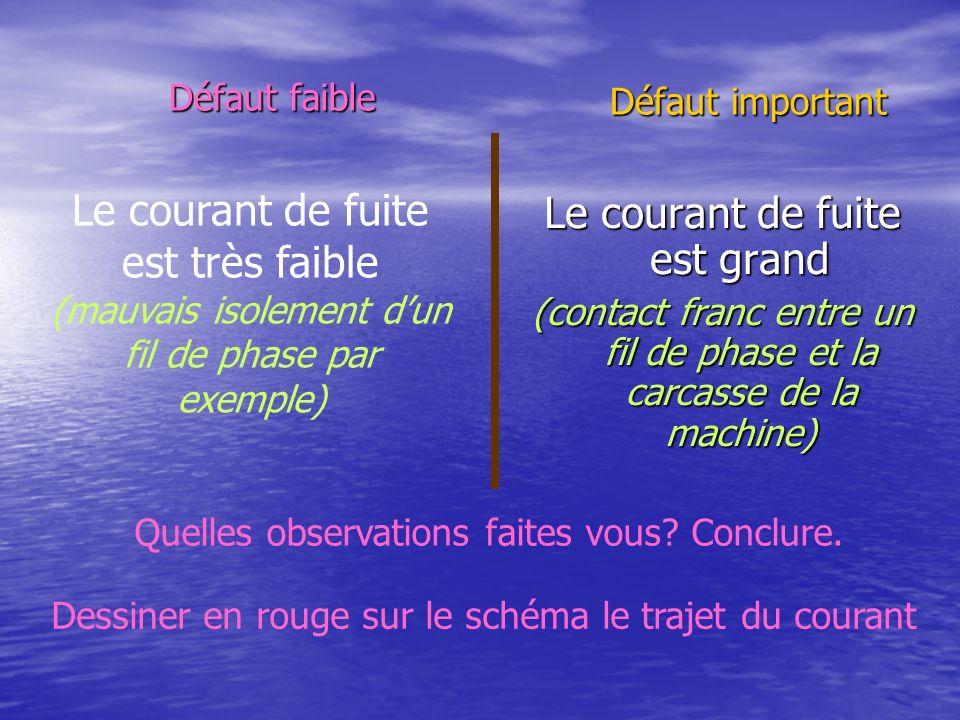 Défaut faible Le courant de fuite est grand (contact franc entre un fil de phase et la carcasse de la machine) Quelles observations faites vous.