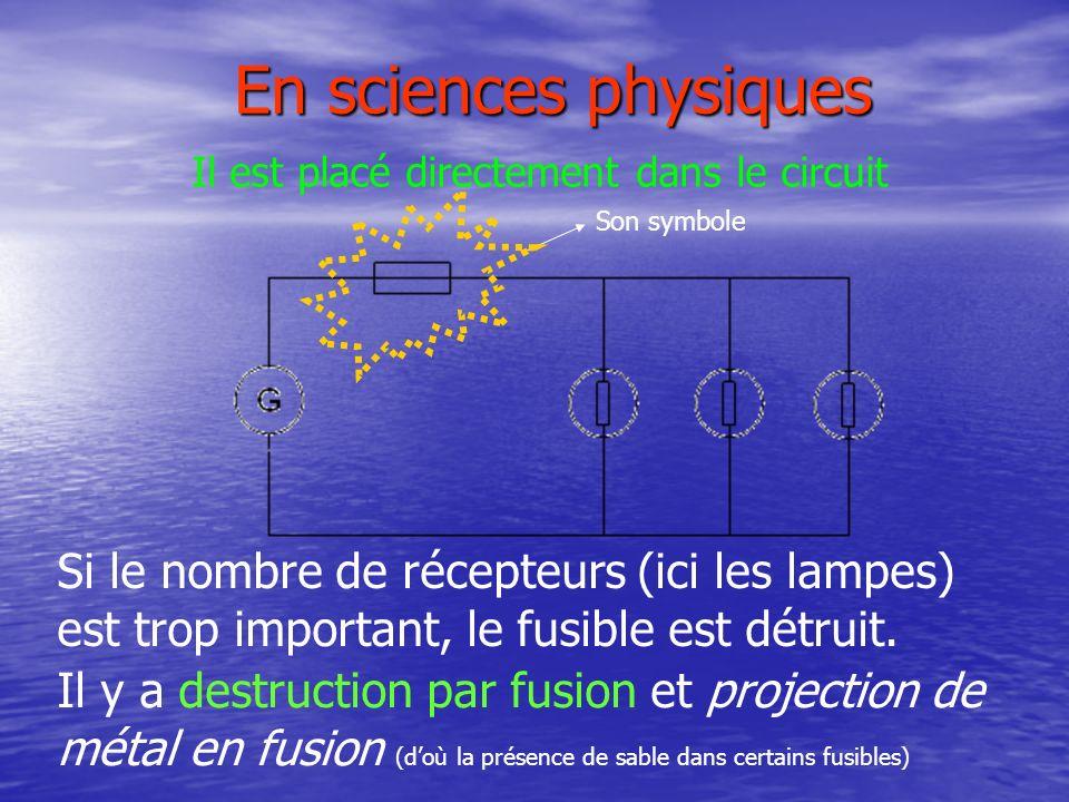 En sciences physiques Il est placé directement dans le circuit Son symbole Si le nombre de récepteurs (ici les lampes) est trop important, le fusible est détruit.