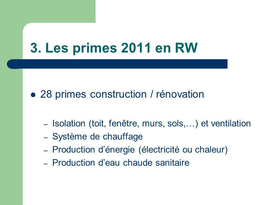 3. Les primes 2011 en RW 28 primes construction / rénovation – Isolation (toit, fenêtre, murs, sols,…) et ventilation – Système de chauffage – Product