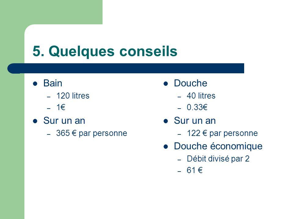 Bain – 120 litres – 1 Sur un an – 365 par personne Douche – 40 litres – 0.33 Sur un an – 122 par personne Douche économique – Débit divisé par 2 – 61