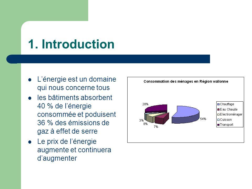 1. Introduction Lénergie est un domaine qui nous concerne tous les bâtiments absorbent 40 % de lénergie consommée et poduisent 36 % des émissions de g