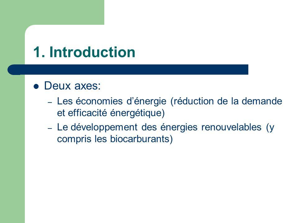 1. Introduction Deux axes: – Les économies dénergie (réduction de la demande et efficacité énergétique) – Le développement des énergies renouvelables