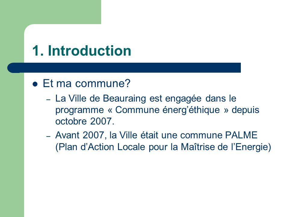 1. Introduction Et ma commune? – La Ville de Beauraing est engagée dans le programme « Commune énergéthique » depuis octobre 2007. – Avant 2007, la Vi