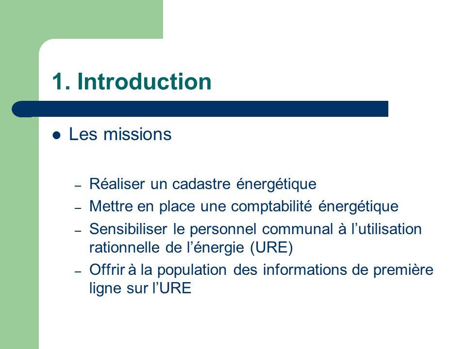 1. Introduction Les missions – Réaliser un cadastre énergétique – Mettre en place une comptabilité énergétique – Sensibiliser le personnel communal à