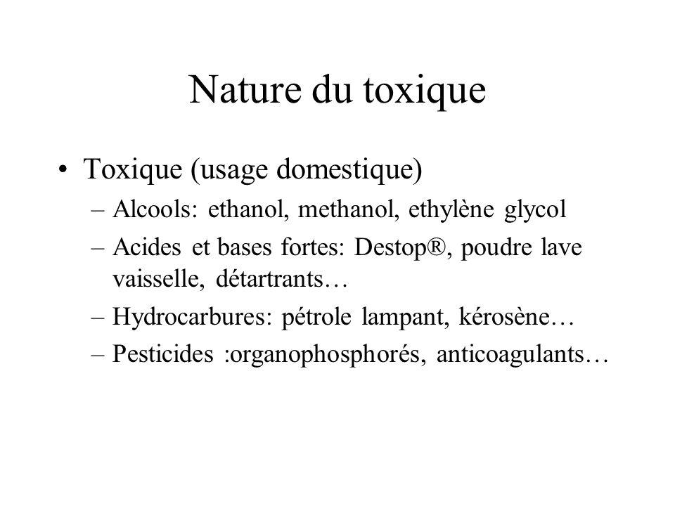 Nature du toxique Toxique (usage domestique) –Alcools: ethanol, methanol, ethylène glycol –Acides et bases fortes: Destop®, poudre lave vaisselle, dét