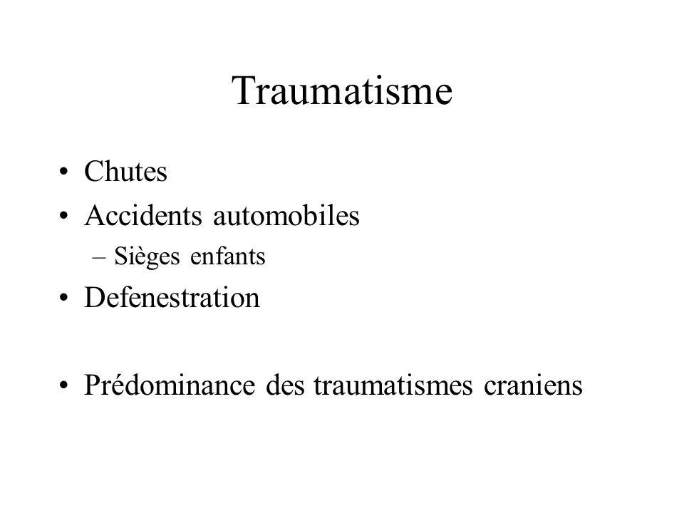 Traumatisme Chutes Accidents automobiles –Sièges enfants Defenestration Prédominance des traumatismes craniens