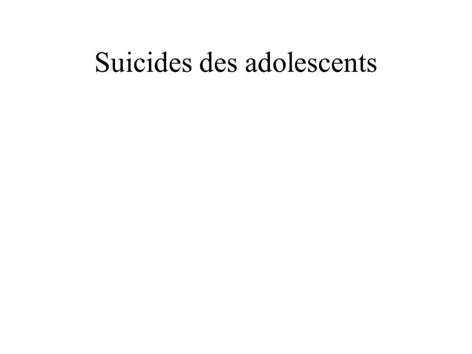 Suicides des adolescents