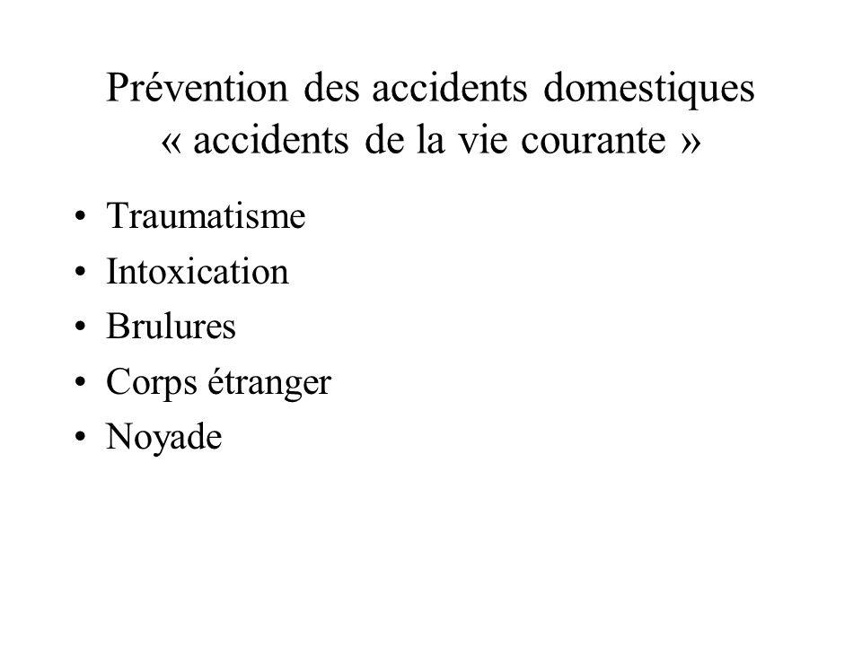 Prévention des accidents domestiques « accidents de la vie courante » Traumatisme Intoxication Brulures Corps étranger Noyade