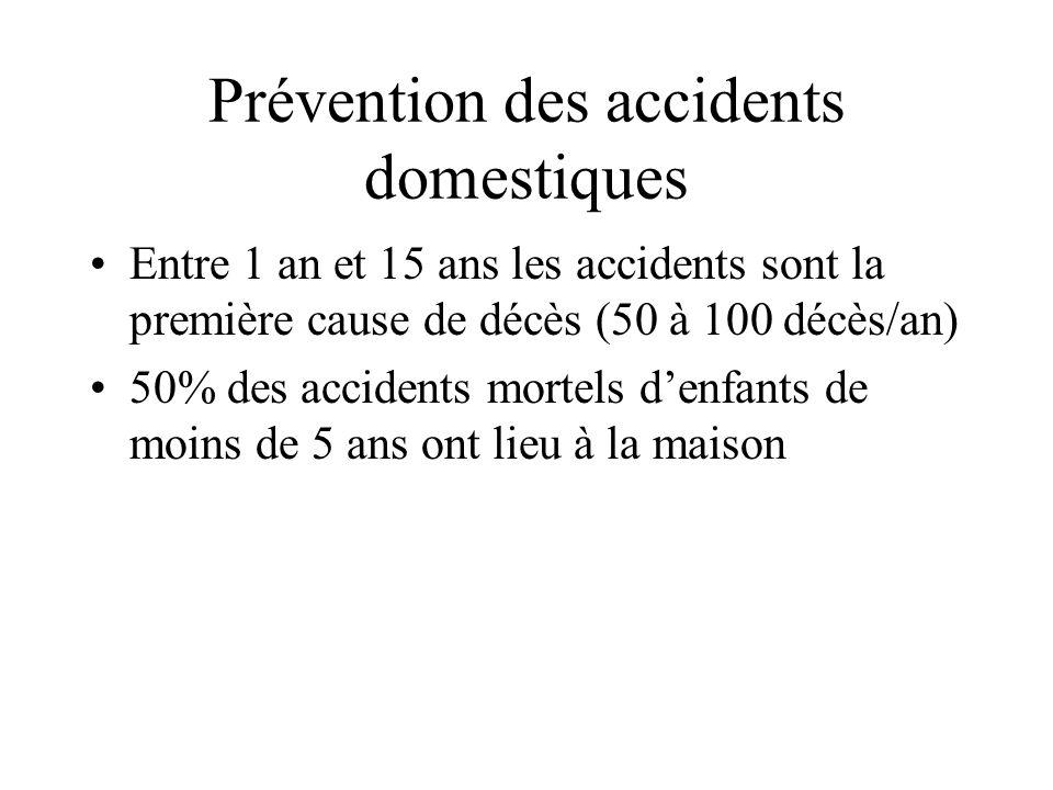 Prévention des accidents domestiques Entre 1 an et 15 ans les accidents sont la première cause de décès (50 à 100 décès/an) 50% des accidents mortels