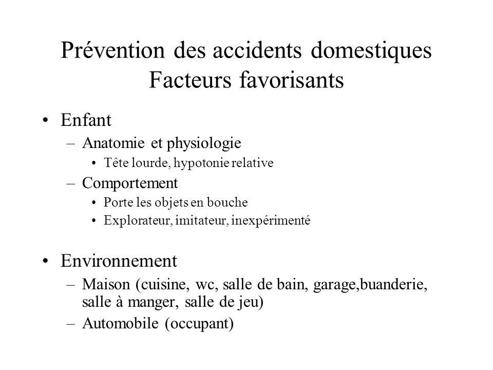 Prévention des accidents domestiques Facteurs favorisants Enfant –Anatomie et physiologie Tête lourde, hypotonie relative –Comportement Porte les obje