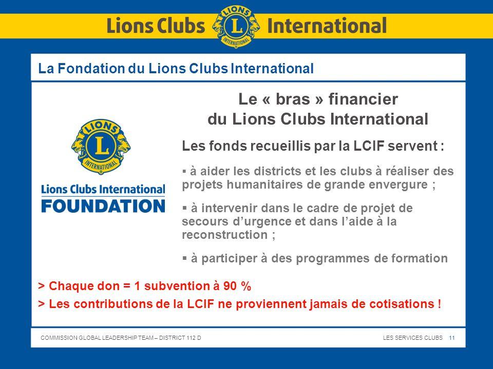 COMMISSION GLOBAL LEADERSHIP TEAM – DISTRICT 112 DLES SERVICES CLUBS 11 La Fondation du Lions Clubs International Les fonds recueillis par la LCIF ser