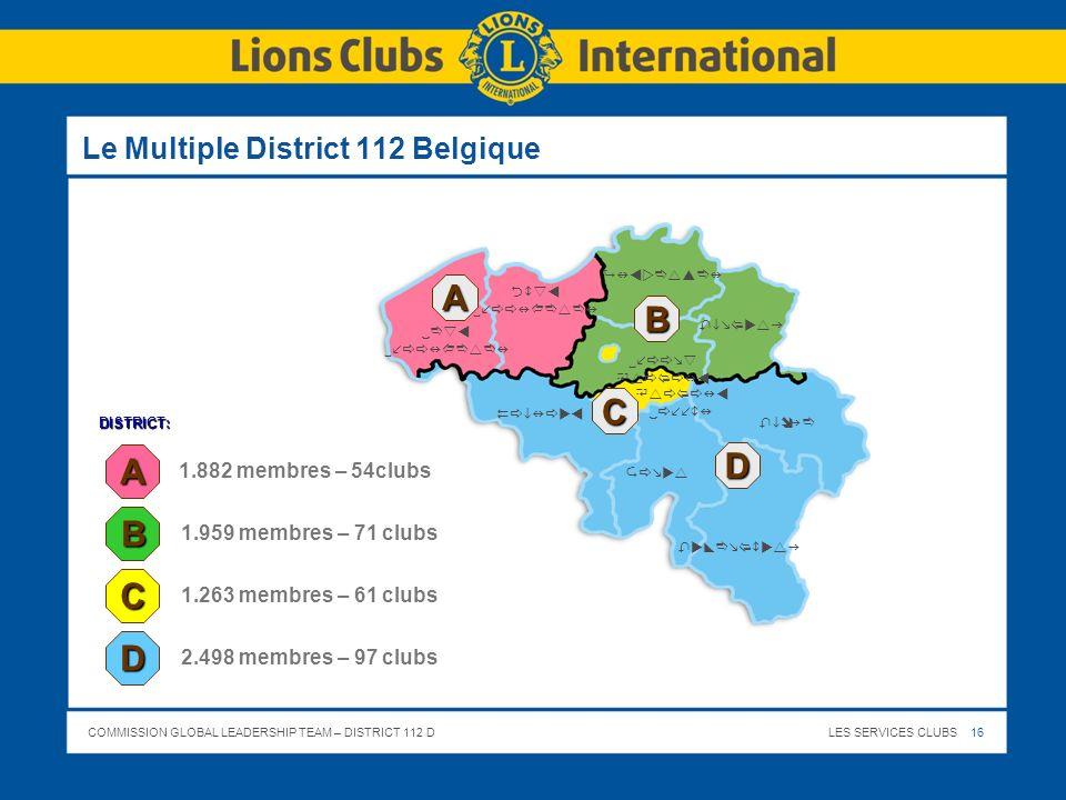 COMMISSION GLOBAL LEADERSHIP TEAM – DISTRICT 112 DLES SERVICES CLUBS 16 Le Multiple District 112 Belgique A B C D A B C D DISTRICT: 1.882 membres – 54