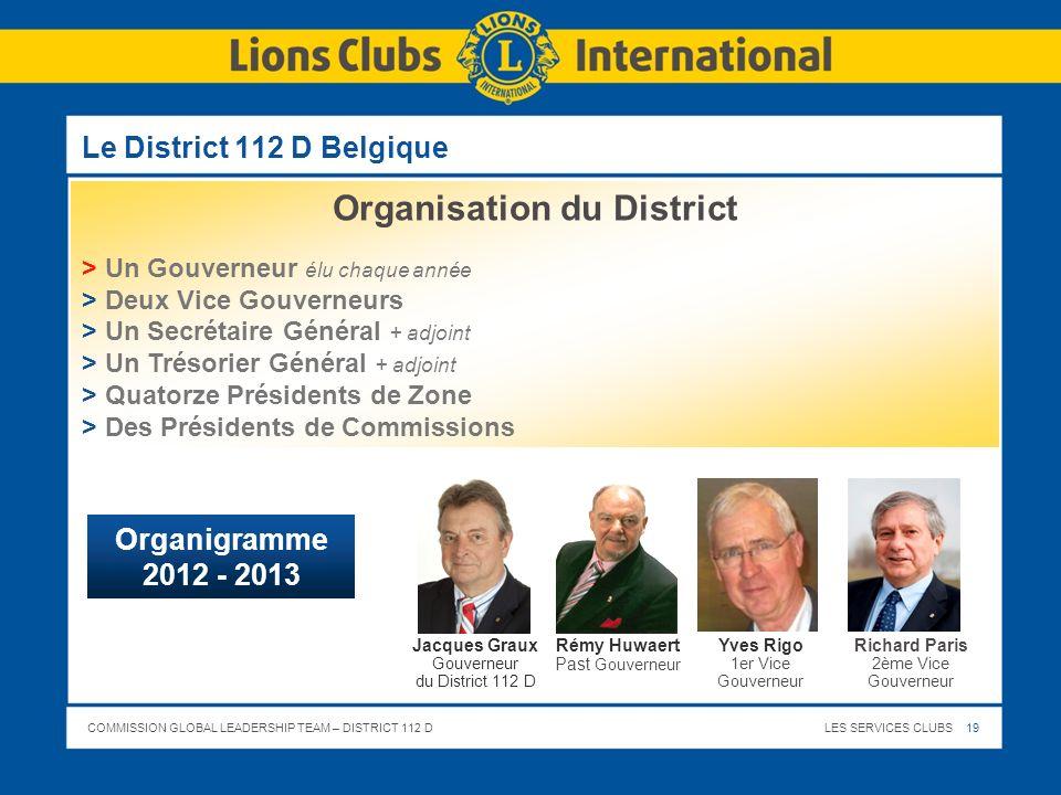 COMMISSION GLOBAL LEADERSHIP TEAM – DISTRICT 112 DLES SERVICES CLUBS 19 Le District 112 D Belgique Organigramme 2012 - 2013 Organisation du District >