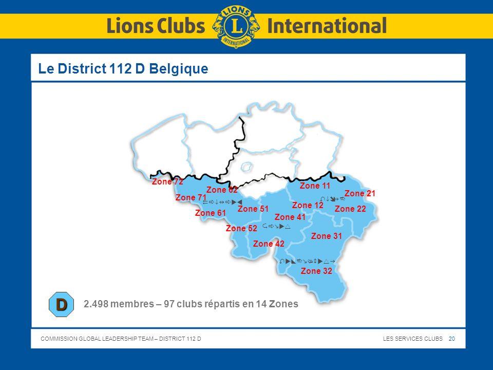 COMMISSION GLOBAL LEADERSHIP TEAM – DISTRICT 112 DLES SERVICES CLUBS 20 Le District 112 D Belgique Zone 11 Zone 42 Zone 31 Zone 21 Zone 22 Zone 72 Zon