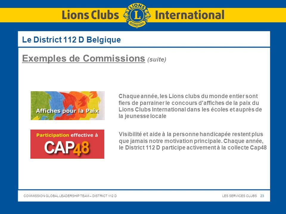 COMMISSION GLOBAL LEADERSHIP TEAM – DISTRICT 112 DLES SERVICES CLUBS 23 Le District 112 D Belgique Exemples de Commissions (suite) Chaque année, les L