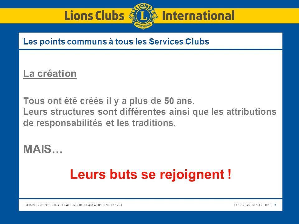 COMMISSION GLOBAL LEADERSHIP TEAM – DISTRICT 112 DLES SERVICES CLUBS 44 Le Lions Club Charleroi – Conclusion… > Service > Amitié > Epanouissement > Entraide > Disponibilité > Solidarité > Tolérance > Sont des qualités que vous trouverez auprès de chacun des membres du Lions Club Charleroi !