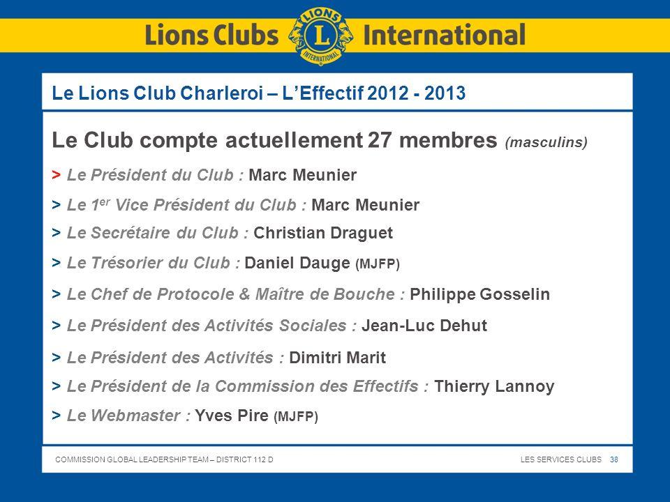 COMMISSION GLOBAL LEADERSHIP TEAM – DISTRICT 112 DLES SERVICES CLUBS 38 Le Lions Club Charleroi – LEffectif 2012 - 2013 Le Club compte actuellement 27