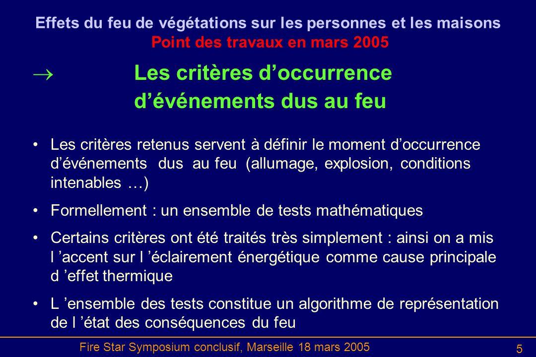 Fire Star Symposium conclusif, Marseille 18 mars 2005 6 Applications réalisées Travaux effectués en parallèle au VTT et au CSTB, Analyse de : En 2-D, Les 9 feux « French Garrigue » –de x=0 à x= 230m.