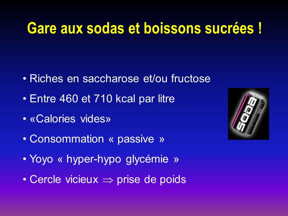 Gare aux sodas et boissons sucrées ! Riches en saccharose et/ou fructose Entre 460 et 710 kcal par litre «Calories vides» Consommation « passive » Yoy